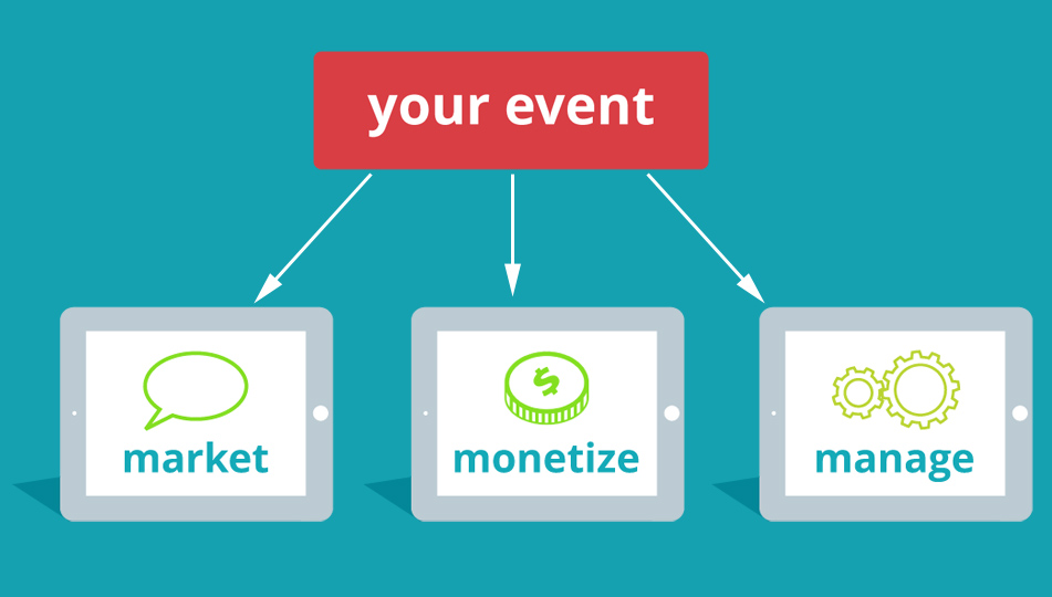 market-monetize